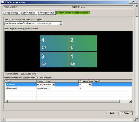 NVIDIA Mosaic Configuration for 1080i50 - Viz Artist and Engine
